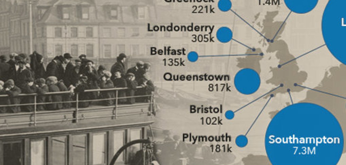 this-history-of-long-haul-travel-from-britain-ireland-1890-1960-header